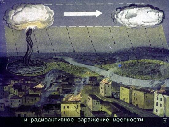 Диафильм 1970 года для школьников. Как выжить в условиях ядерной войны Всячина
