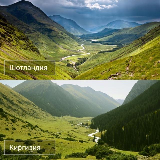 Киргизия и другие страны мира Интересное