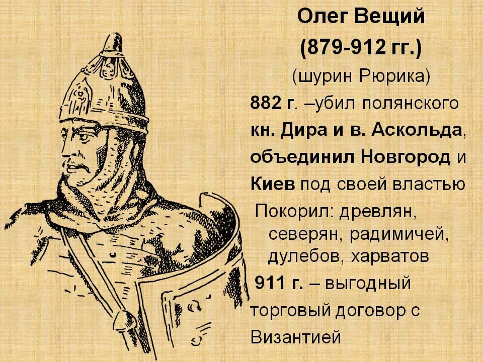 Захват Киева Вещим Олегом. история